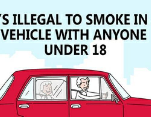 بريطانيا تبدأ غدا بتطبيق قانون حظر التدخين في السيارات بوجود الأطفال