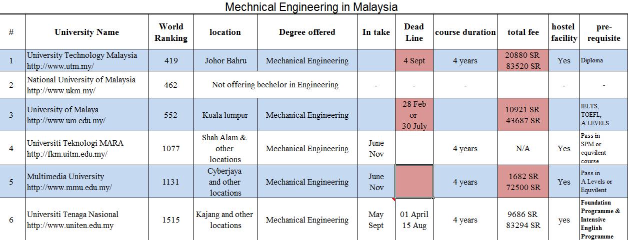 ���� ��� ������ ���� ����  ��������:Mechnical Engineering in Malaysia.jpg ���������:29 ��������:454.9 �������� �����:15400