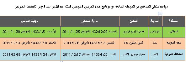 اضغط على الصورة لعرض أكبر  الاســـم:Screen Shot 2011-11-14 at 10.50.11 AM.png المشاهدات:14 الحجـــم:15.0 كيلوبايت الرقم:16555