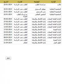 الاســـم:لقطة الشاشة 2014-04-21 في 3.15.27 AM.jpg المشاهدات: 298 الحجـــم:11.7 كيلوبايت