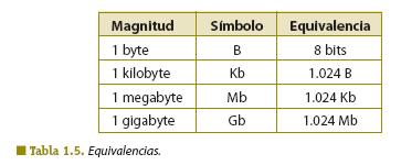 ���� ��� ������ ���� ����  ��������:la-informacion-dentro-del-ordenador_19879_6_1.jpg ���������:66 ��������:43.8 �������� �����:34572