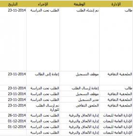 الاســـم:Screen Shot 2014-12-16 at 12.46.51 AM.jpg المشاهدات: 173 الحجـــم:14.2 كيلوبايت